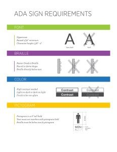 ADA Sign Requirements